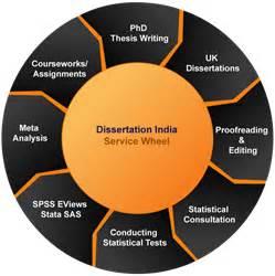Media studies dissertation proposal langen